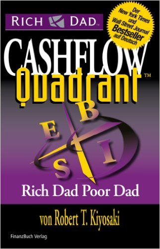 Buch CF Quadrant